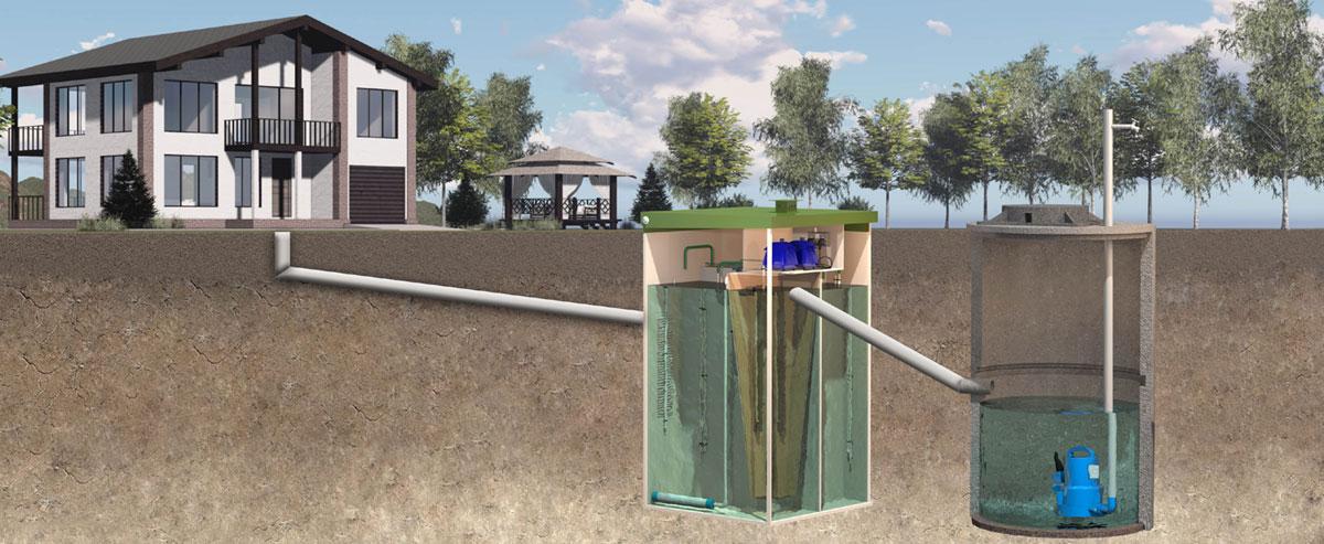 Особенности внедрения станции глубокой биологической очистки на производстве и в быту