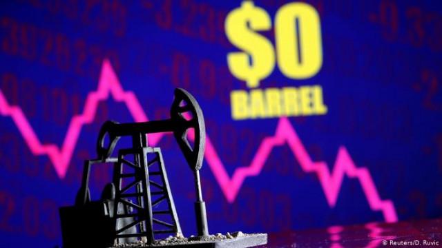 Почему сходят с ума цены на нефть - причины и последствия