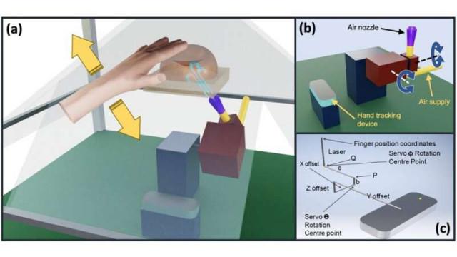 Тактильные голограммы - это прикосновение техники будущего