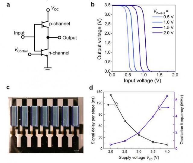 Исследователи реализуют вертикальные органические проницаемые двойные транзисторы для логических схем